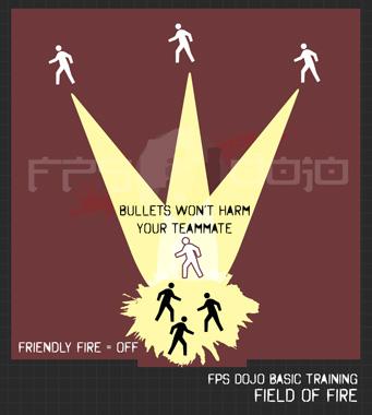 FF=OFF Ambush