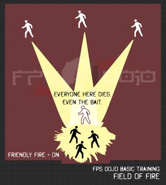 FF=On Ambush