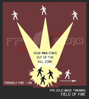 Walk On Fire - Wastelands