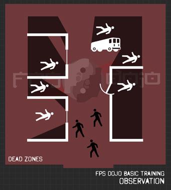 Dead-Zones